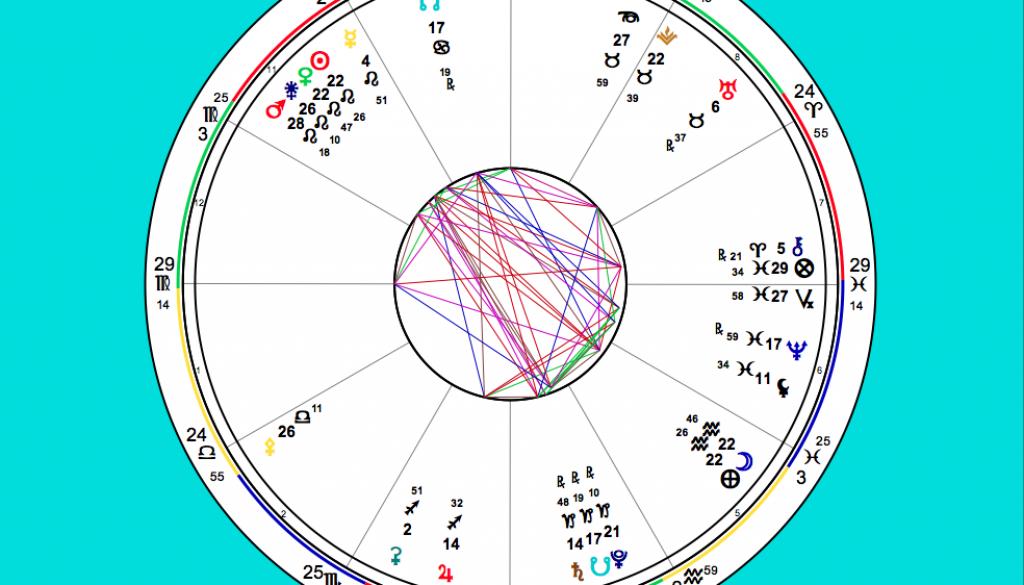 Full Moon in Aquarius August 15