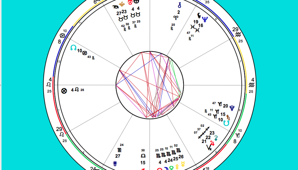"Scorpio New Moon Opposes Uranus: ""Give me Liberty or Give me Death"""