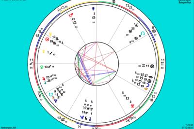Taurus Full Moon: Inner Strength Brings Abundance