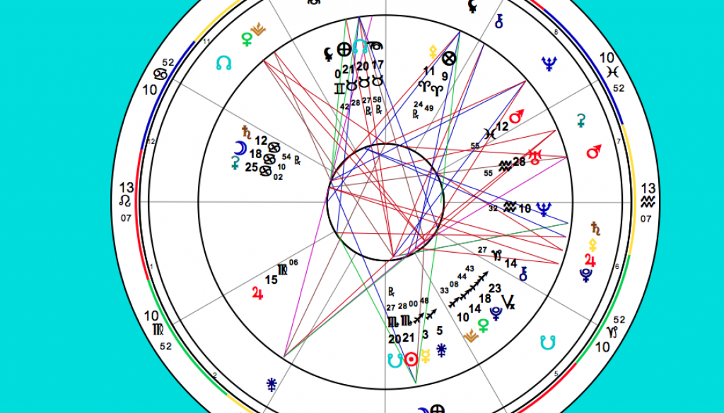 May 7 Scorpio Full Moon Activating Sedna at 17 Taurus