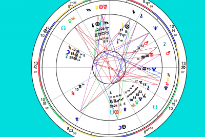 May 7 Scorpio Full Moon Activating Sedna at 17 Taurus