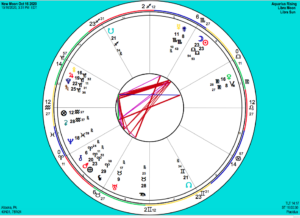 Libra New Moon Squaring Saturn