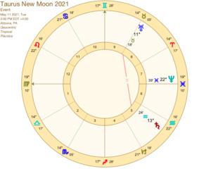 Neptune as Mediator